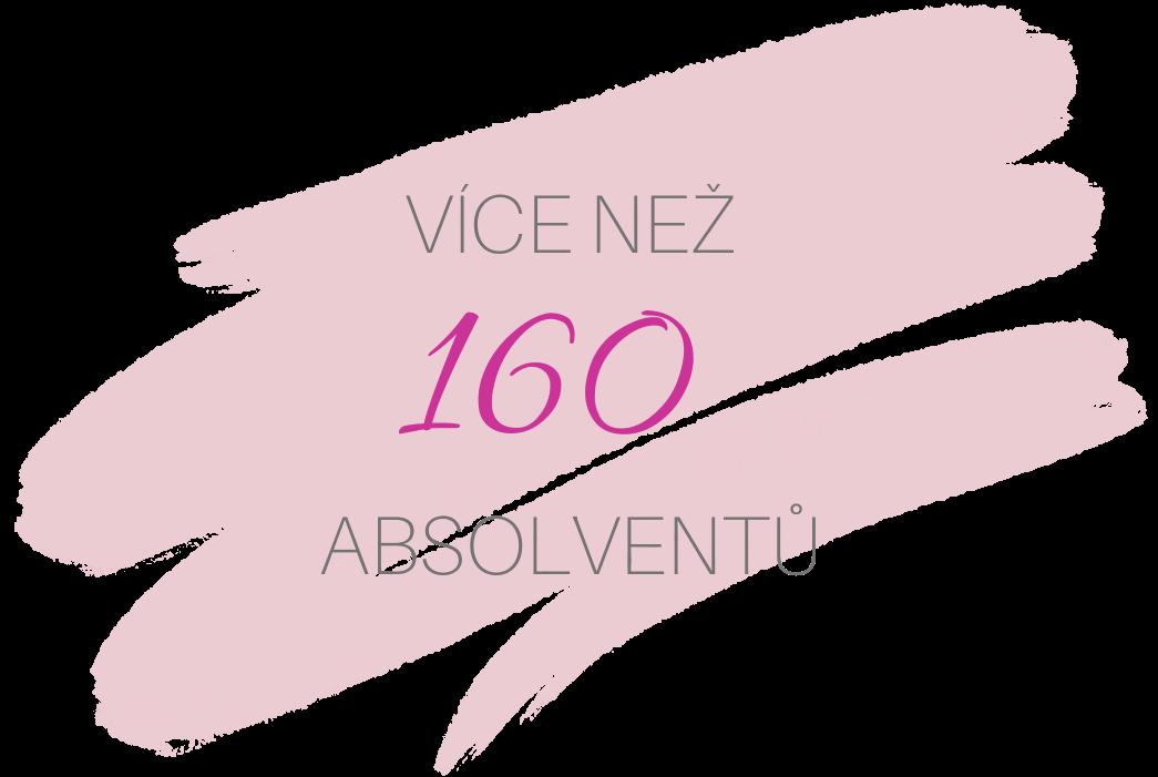 160absolventu